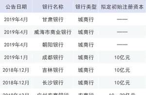 首批银行理财子公司正式落地,还有近30家在路上(附名单)