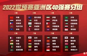 上上签!世预赛40强赛抽签结果出炉,归化球员助国足征战世界杯