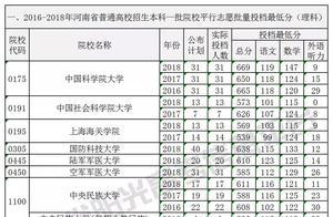 河南高考文科、理科一本线发布(2016-2018),建议收藏