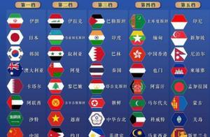 世预赛40强赛抽签最尴尬时刻!两队都扬言遇国足,却被在一起