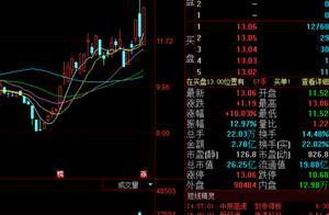 上海国改叠加创投概念股、强势多方炮形态、短期有望进一步走强!