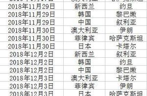 男篮世界杯亚太区预选赛第二阶段赛程表 中国战西亚三虎