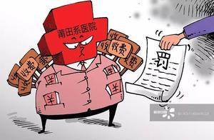 甘肃6家民营医院涉嫌违法遭查处 莆田健康产业总会:无一是会员
