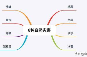 平安司庆又出新产品,安心百分百,据说超级划算,你会买吗?
