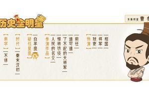 刘邦身边不容忽视的大功臣,跟曹操同一姓氏