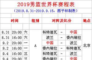 2019男篮世界杯完全赛程表 中国战科特迪瓦波兰委内瑞拉锁定晚8点