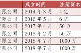 大搜车:汽车金融逐家看03期