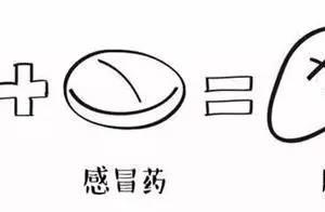 广东18岁女孩同服两种感冒药后死亡:因茶碱中毒所致