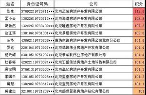 刚刚!北京积分落户6000人,房地产业只有53人