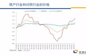 高善文最新发言:市场估值指标处于极值,历史罕见