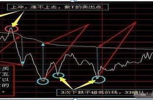 """用最""""蠢""""方法在股市里赚钱,不频繁换股,长期持有,反复做T,3年10万本金赚500万"""