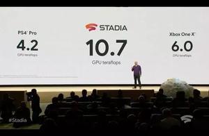 Google Stadia云游戏平台配置曝光 用的还是AMD第一代Vega GPU