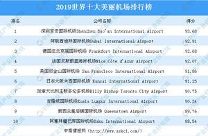 2019年世界十大美丽机场榜单:深圳宝安国际机场最美丽