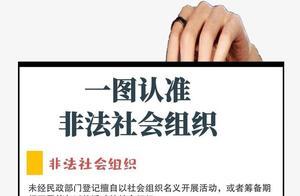 浙江公布首批22家非法社会组织名单