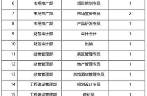 找工作看过来!济宁孔子文化旅游集团招聘优秀人才