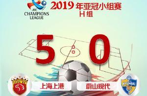 自己把握命运!上海上港5:0蔚山现代,亚冠小组出线