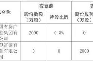 """""""两进三退""""紫金财险股东生变 车险八年累计亏损超18亿元"""