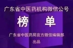 榜单|广东中医医院、知名中医药企业公号周榜(05.12-05.18)