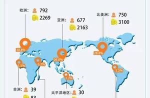 全球亿万富豪地图都在哪些地方 第一名是哪个城市有多少人