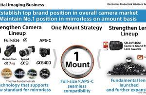 索尼紧凑型相机份额跃居成为世界第一
