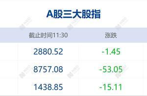 每经12点 |发改委回应物价上涨:水果价格涨势不可持续;谷歌大中华区总裁换帅
