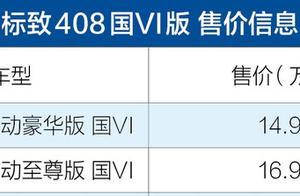 东风标致408国VI车型正式上市 售价14.97-16.97万元