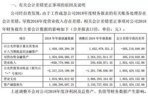 117亿兑付疑云:知名公司接连踩雷 投资者能否安心?