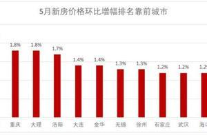上海、岳阳跌幅第一,西安涨幅第一!5月全国70城房价涨幅出炉