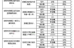 安阳市抽检6家婴儿洗浴场所 5家存在不合格现象