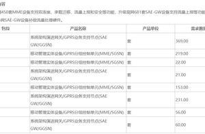 「PW早报」中国移动连开三笔5G采购大单,华为拿下最大份额