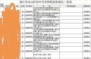 """""""中考照顾生名单""""流出引争议 江苏靖江教育局回应"""