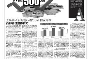 2019上半年中国内地上市企业市值前三甲还是老面孔:阿里、腾讯、工行 陕西7家上市公司入围500强
