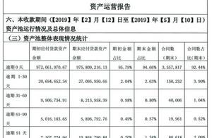 上半年消费金融ABS发行规模871.99亿元,融资成本上升,非场景借贷资产受限