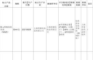 上海最新化妆品监督抽检结果:18批次产品不合格