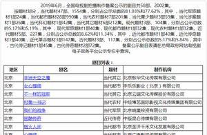 总局备案通报:张震倪妮新剧更名《宸汐缘》去掉三生三世