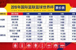 篮球世界杯小组赛单场票开售,最低票价低至80元