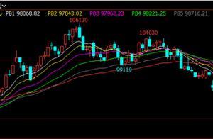 不锈钢行情:6月4日广东不锈钢市场主流报价,涨跌互相