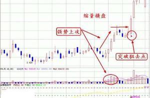 股票买卖,从普通人到民间股神:殷保华炒股技巧揭秘(全)