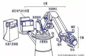 为什么国产工业机器人精度不行