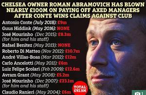 阿布解雇教练花费已超9000万镑 14年炒掉切尔西12任主帅