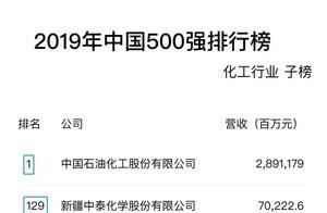 2019中国《财富》500强公布!这家又居榜首 27家化企上榜