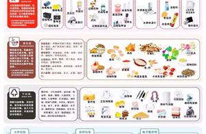 垃圾逼疯了上海人,背后的真相触目惊心,接下来是全中国