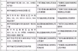 """广西14市122个工程项目被""""严管""""!你家新房是否在列?"""