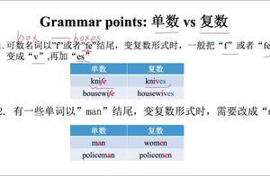 怎么区分英语句子的结构