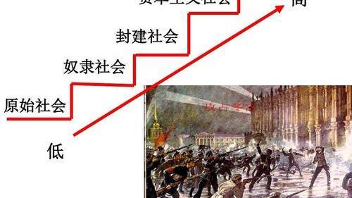 中国亚博体育vip入口上有没有真正意义上的封建社会