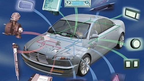 中国的汽车行业的未来发展前景?这方面的人才需求情况?