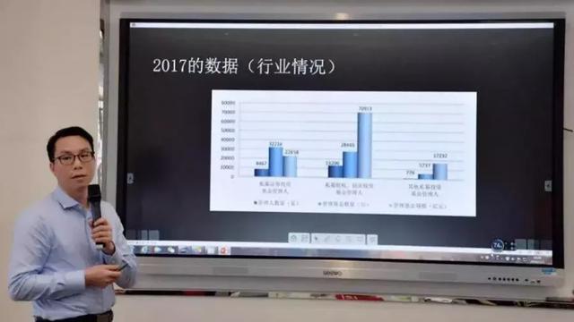 深圳市万合资本投资管理有限责任公司怎么样