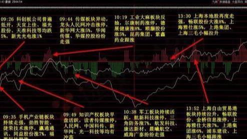 求2008年上涨最大股票前十名