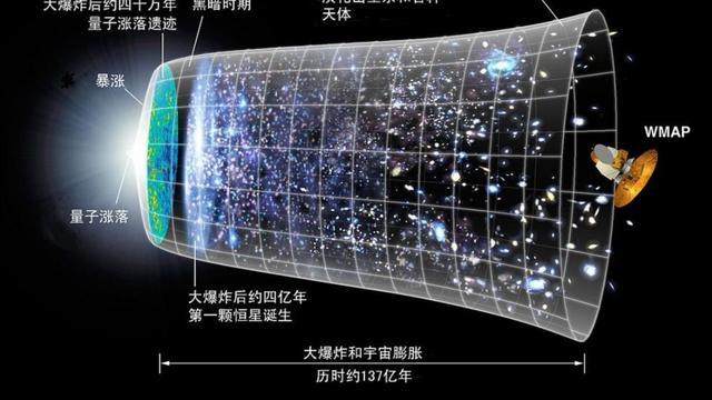 宇宙包括什么星除了行星·卫星·恒星还有别的吗都是什么星