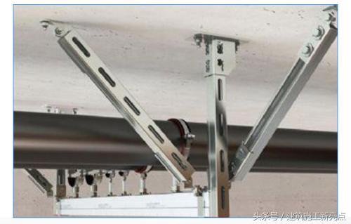抗震支吊架:建筑机电工程新重点!